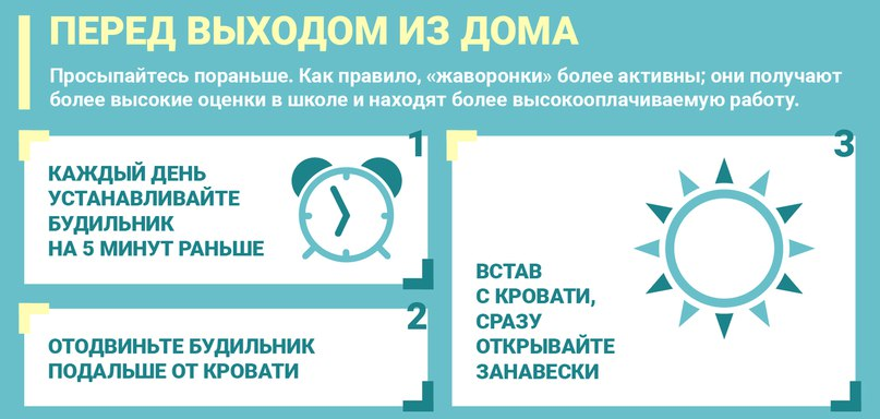 44 шага к повышению продуктивности Небольшие и очень простые изменения в режиме дня, которые сделают вас в разы продуктивнее.